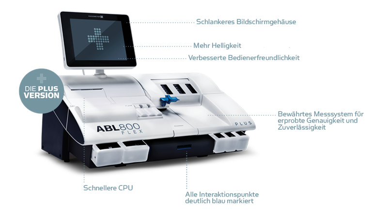 ABL800 - Die PLUS Version